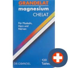 Grandelat magnesium chelate tablets 120 pcs