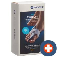 Valguloc stabilizing gr2 right titan