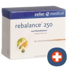 Rebalance filmtabl 250 mg 120 pcs