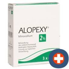 Alopexy lös 2% 3 spr 60 ml
