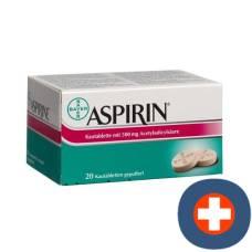Aspirin 500 mg 20 pcs kautabl